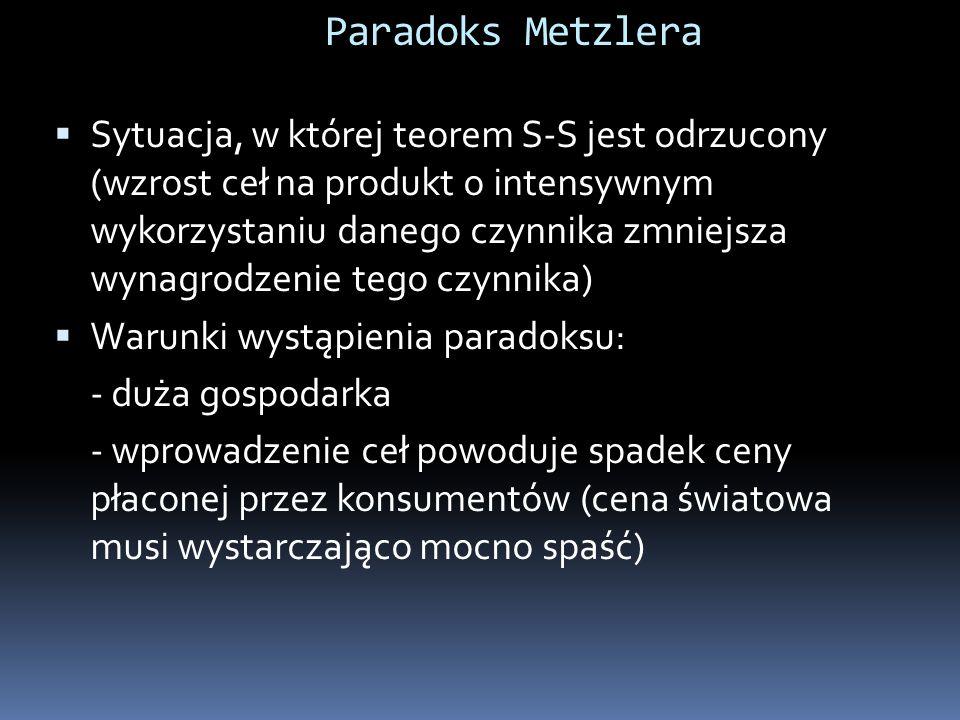 Paradoks Metzlera