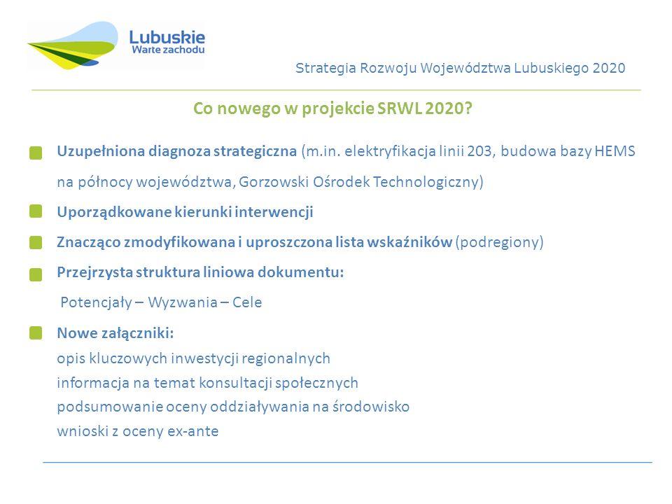 Co nowego w projekcie SRWL 2020