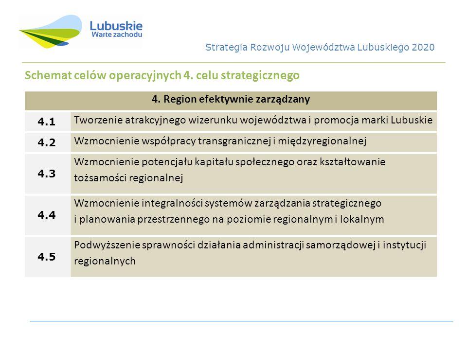 4. Region efektywnie zarządzany