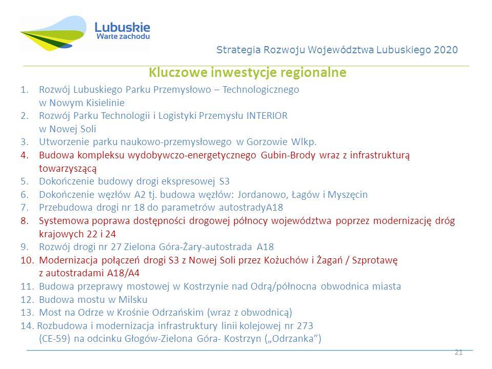 Kluczowe inwestycje regionalne