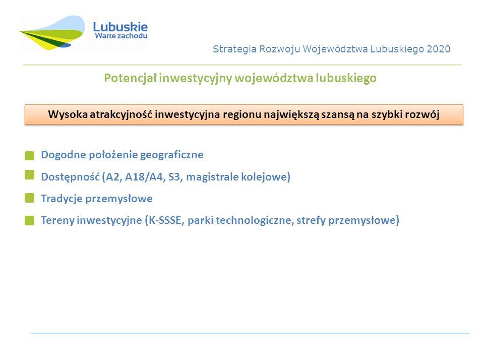 Potencjał inwestycyjny województwa lubuskiego