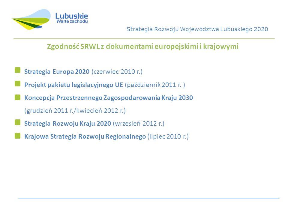 Zgodność SRWL z dokumentami europejskimi i krajowymi