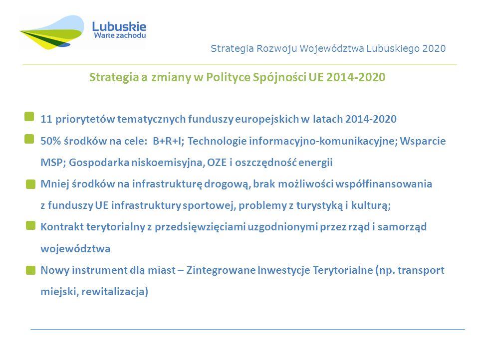 Strategia a zmiany w Polityce Spójności UE 2014-2020