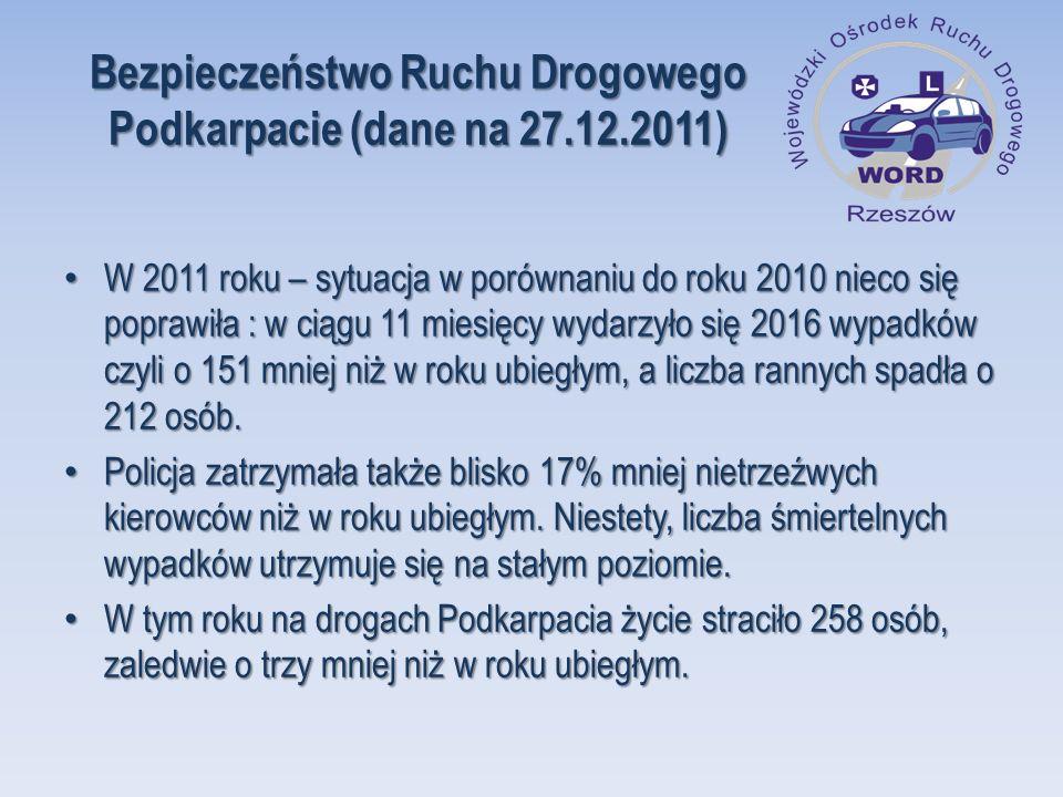Bezpieczeństwo Ruchu Drogowego Podkarpacie (dane na 27.12.2011)