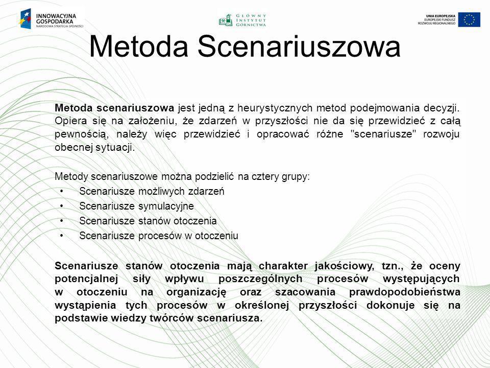 Metoda Scenariuszowa