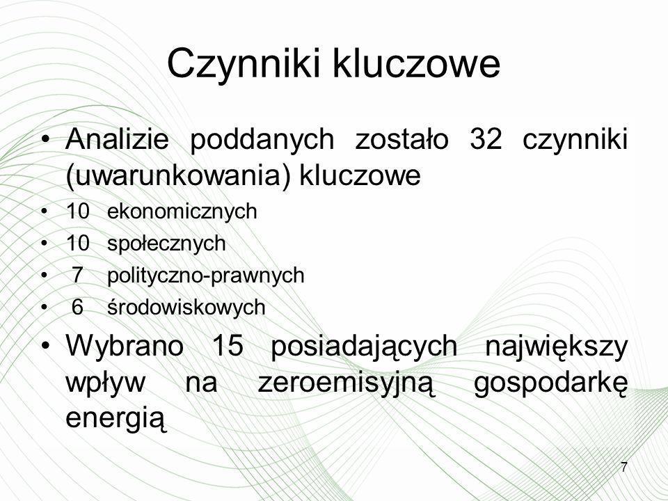 Czynniki kluczowe Analizie poddanych zostało 32 czynniki (uwarunkowania) kluczowe. 10 ekonomicznych.