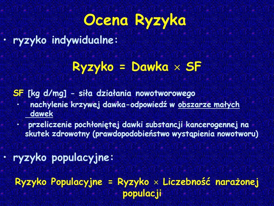 Ryzyko Populacyjne = Ryzyko  Liczebność narażonej populacji