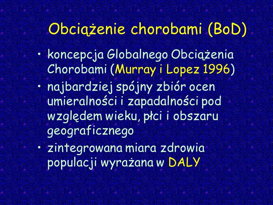 Obciążenie chorobami (BoD)