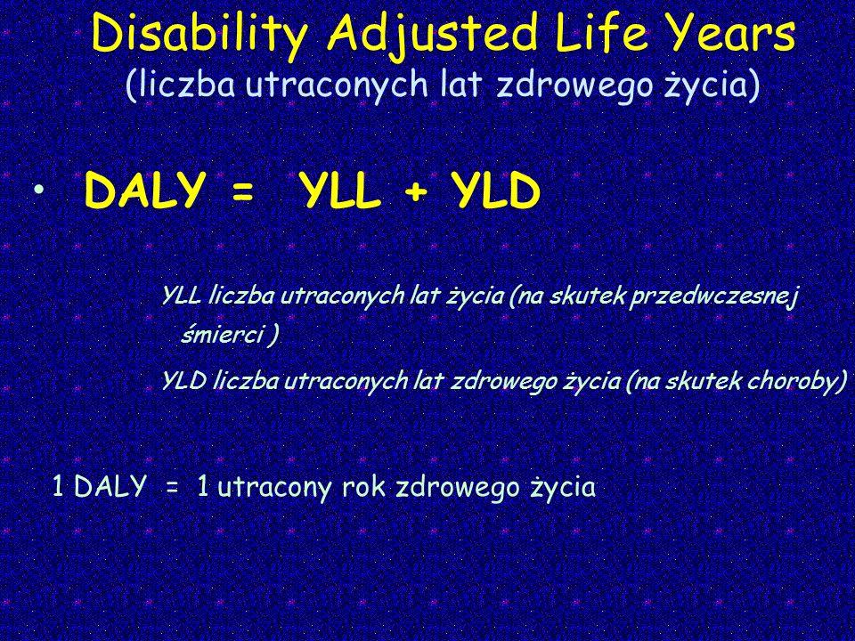 Disability Adjusted Life Years (liczba utraconych lat zdrowego życia)