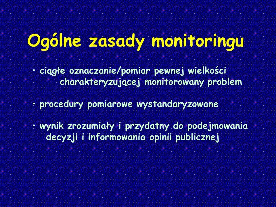 Ogólne zasady monitoringu