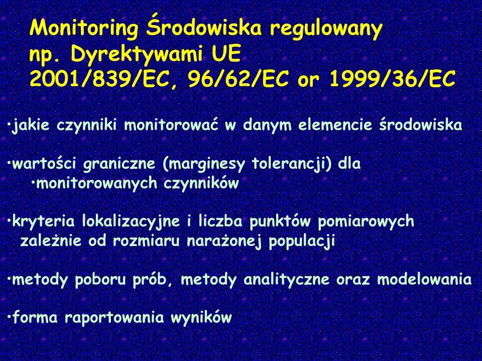 Monitoring Środowiska regulowany np. Dyrektywami UE