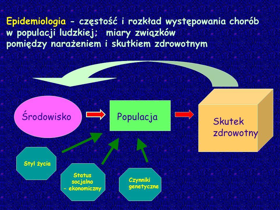 Epidemiologia - częstość i rozkład występowania chorób