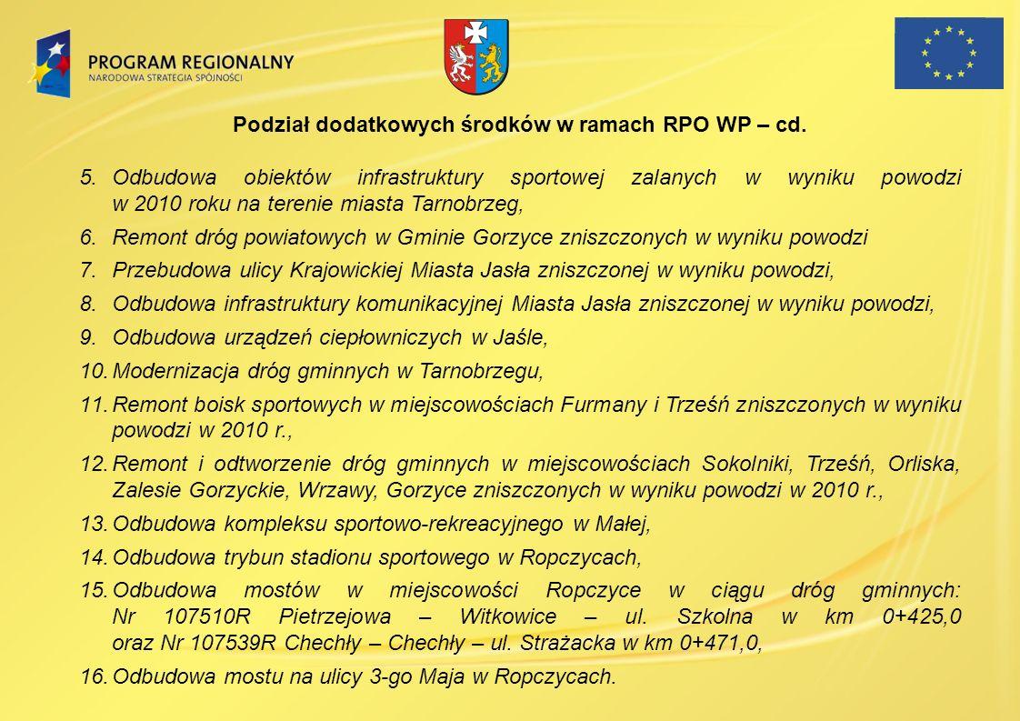 Podział dodatkowych środków w ramach RPO WP – cd.