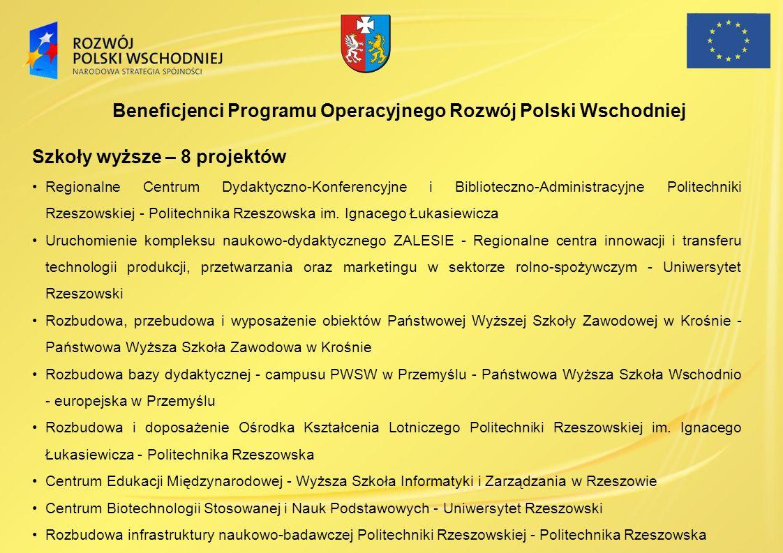 Beneficjenci Programu Operacyjnego Rozwój Polski Wschodniej