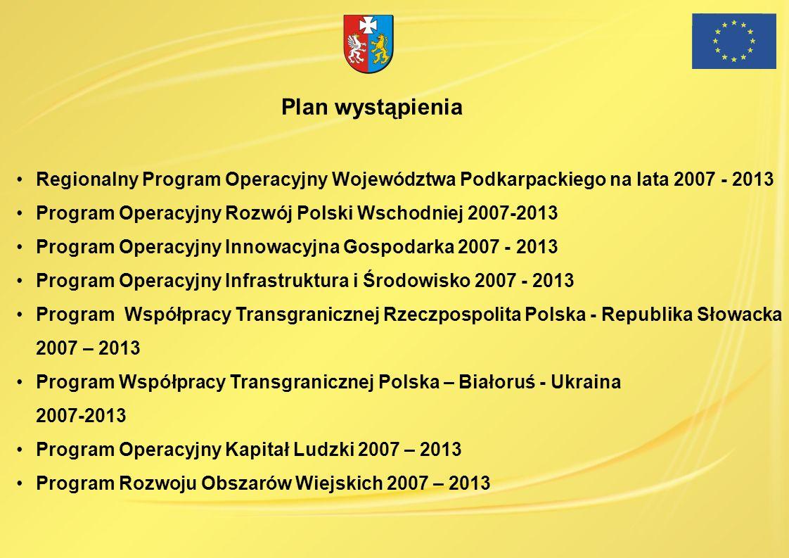 Plan wystąpienia Regionalny Program Operacyjny Województwa Podkarpackiego na lata 2007 - 2013. Program Operacyjny Rozwój Polski Wschodniej 2007-2013.