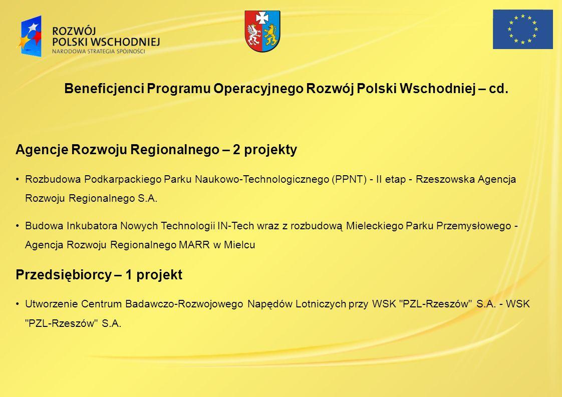 Beneficjenci Programu Operacyjnego Rozwój Polski Wschodniej – cd.