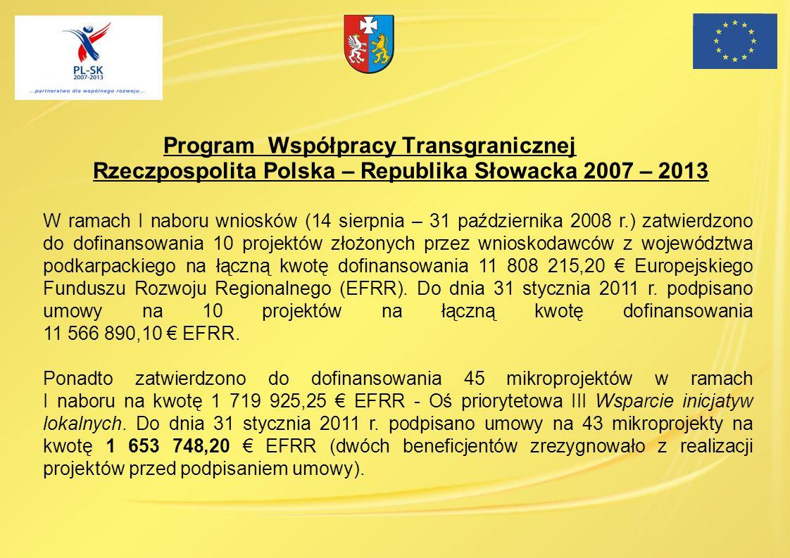 Program Współpracy Transgranicznej Rzeczpospolita Polska – Republika Słowacka 2007 – 2013