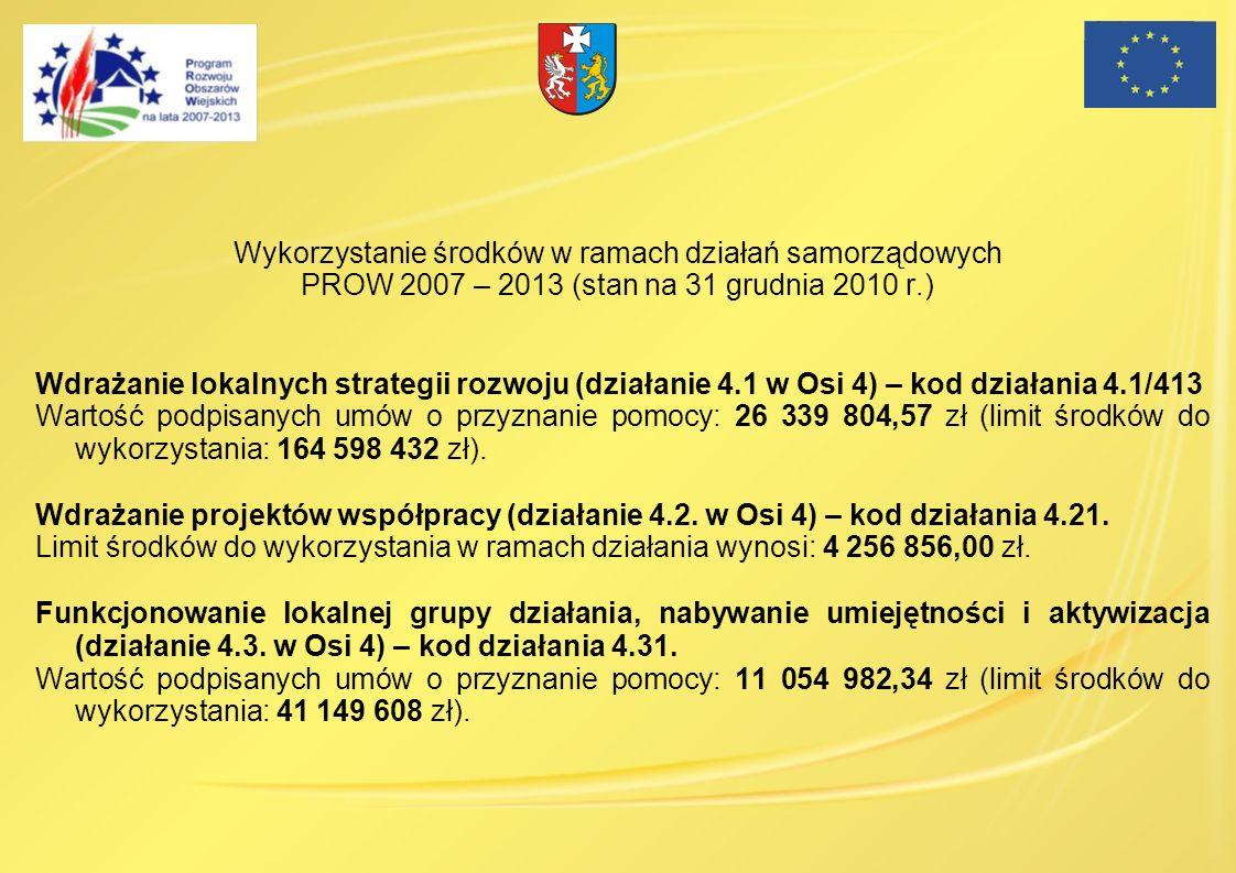 Wykorzystanie środków w ramach działań samorządowych PROW 2007 – 2013 (stan na 31 grudnia 2010 r.)
