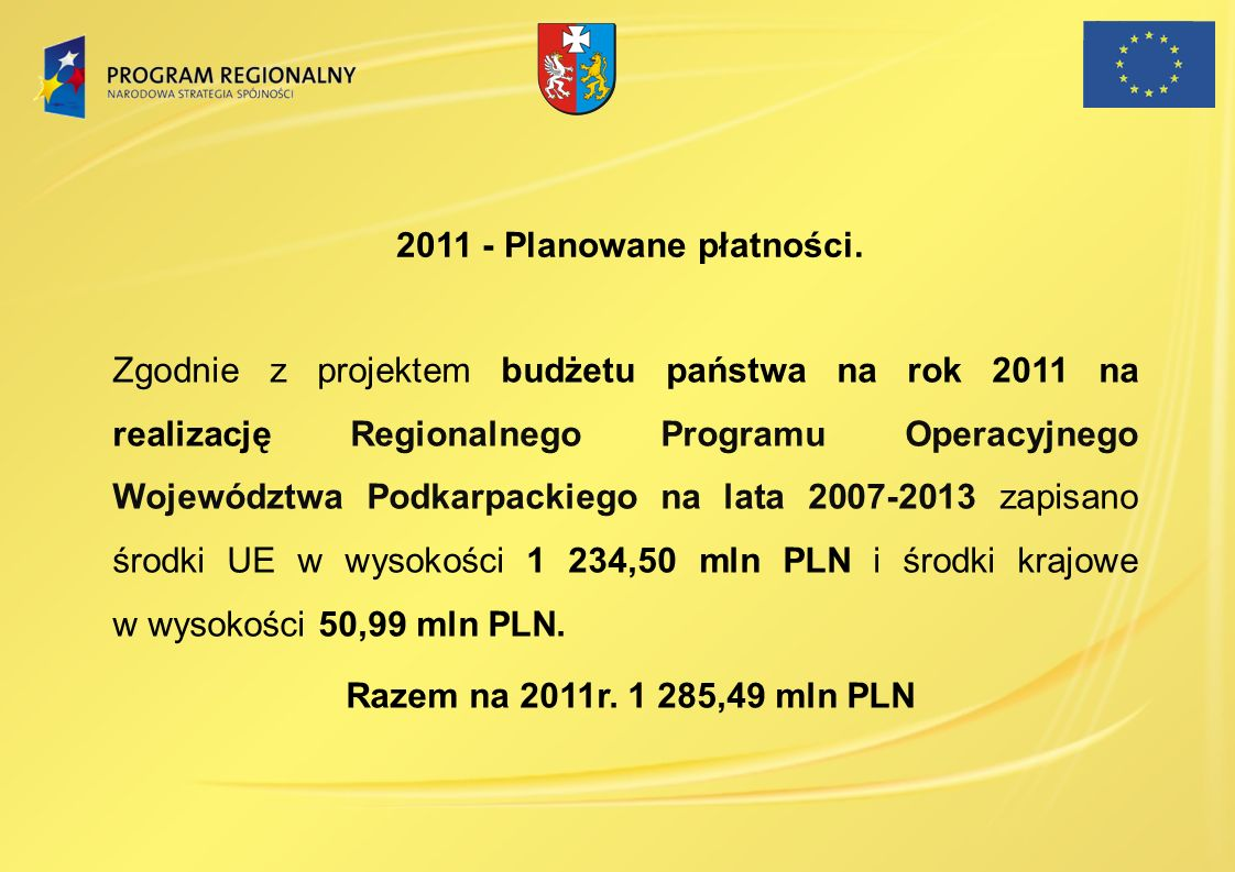 2011 - Planowane płatności.