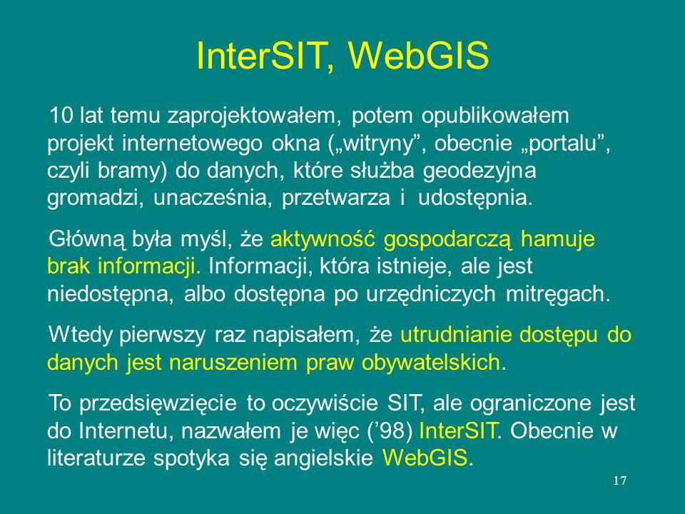 InterSIT, WebGIS