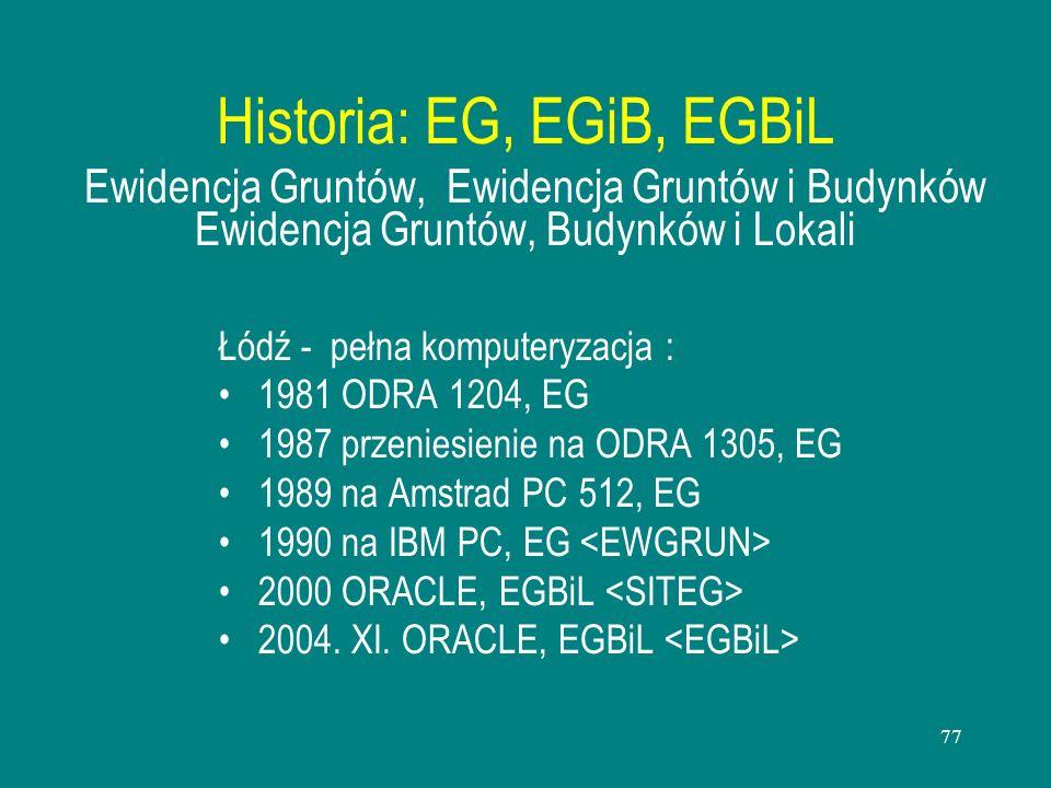 Historia: EG, EGiB, EGBiL Ewidencja Gruntów, Ewidencja Gruntów i Budynków Ewidencja Gruntów, Budynków i Lokali