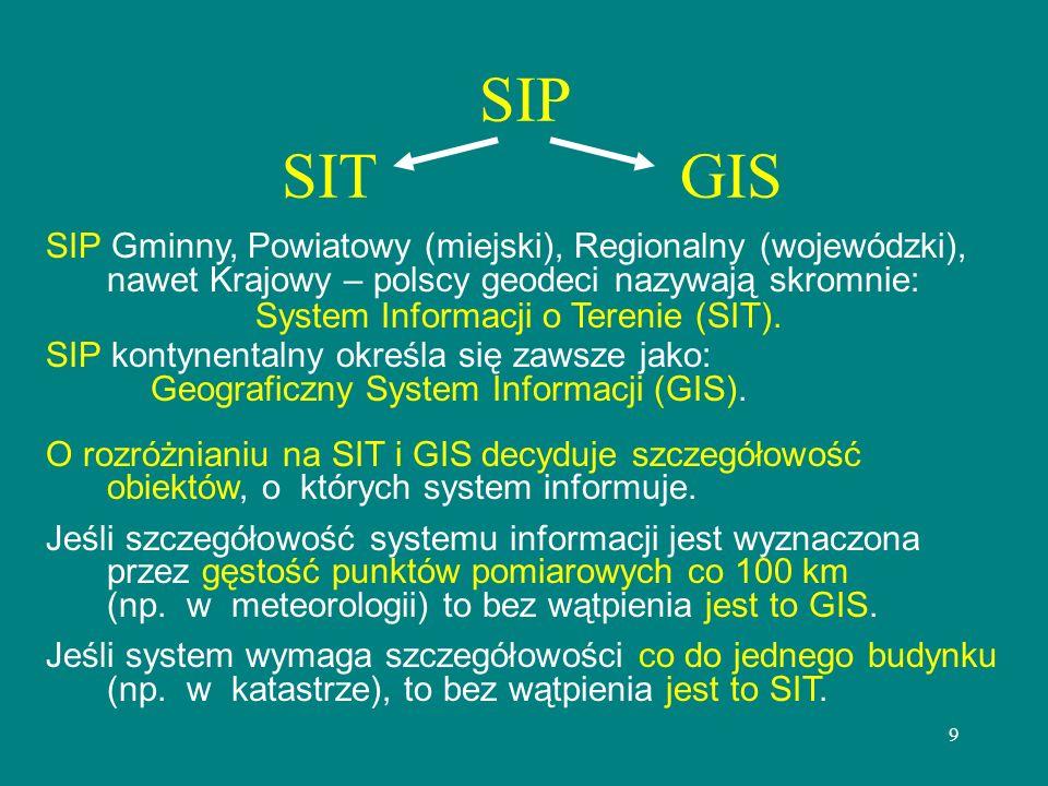 SIP SIT GIS SIP Gminny, Powiatowy (miejski), Regionalny (wojewódzki), nawet Krajowy – polscy geodeci nazywają skromnie: