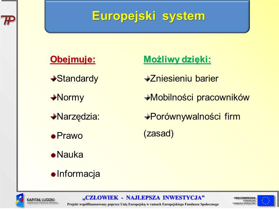 Europejski system Obejmuje: Standardy Normy Narzędzia: Prawo Nauka
