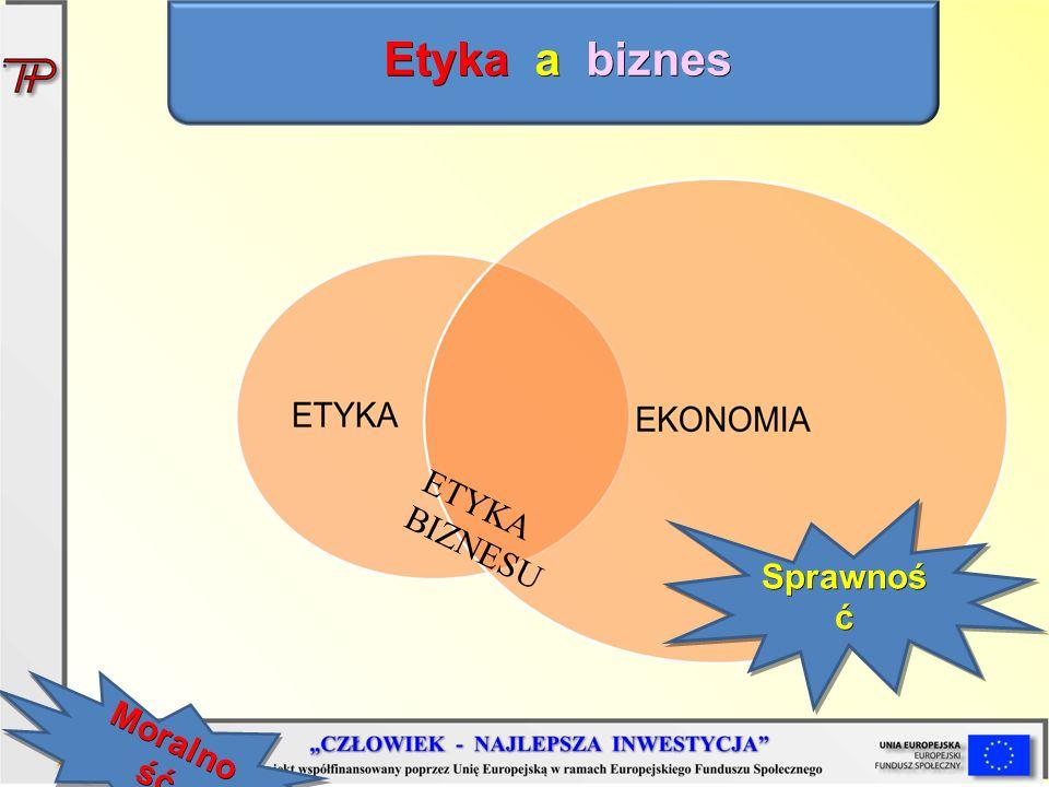 Etyka a biznes ETYKA BIZNESU Sprawność Moralność