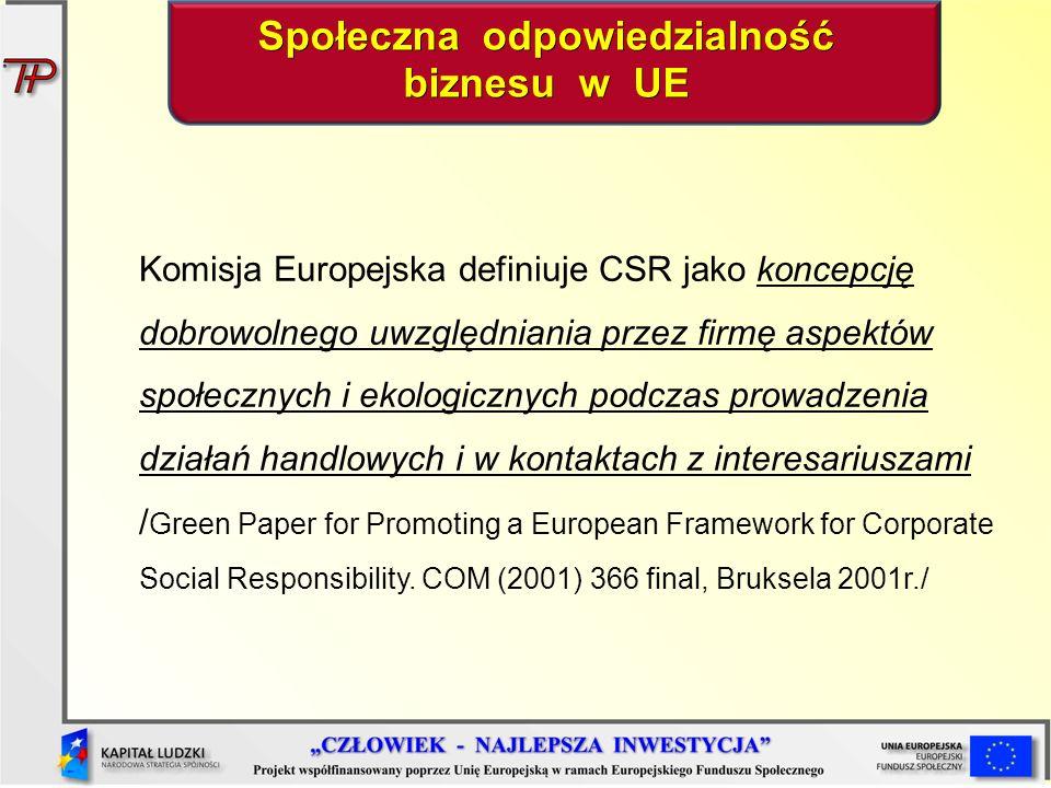 Społeczna odpowiedzialność biznesu w UE