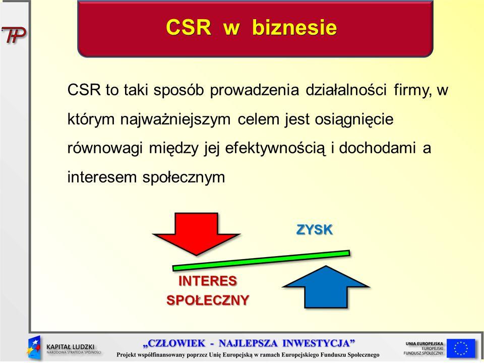 CSR w biznesie
