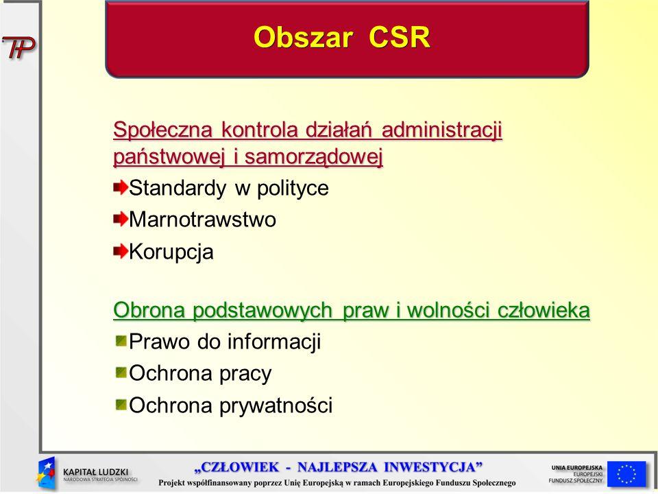 Obszar CSR Społeczna kontrola działań administracji państwowej i samorządowej. Standardy w polityce.