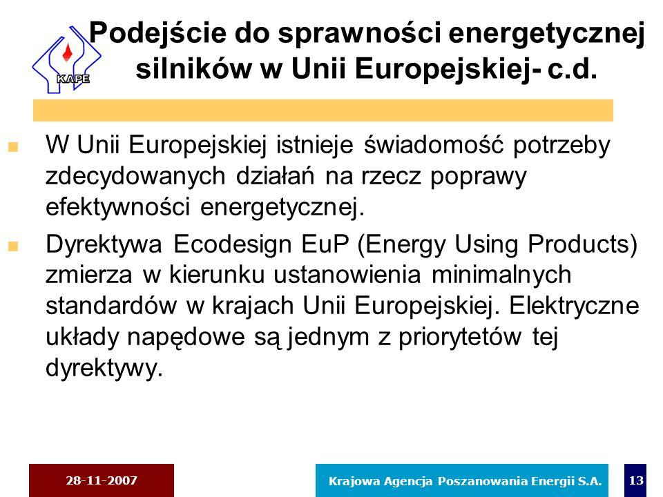 Podejście do sprawności energetycznej silników w Unii Europejskiej- c