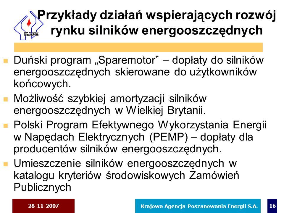 Przykłady działań wspierających rozwój rynku silników energooszczędnych