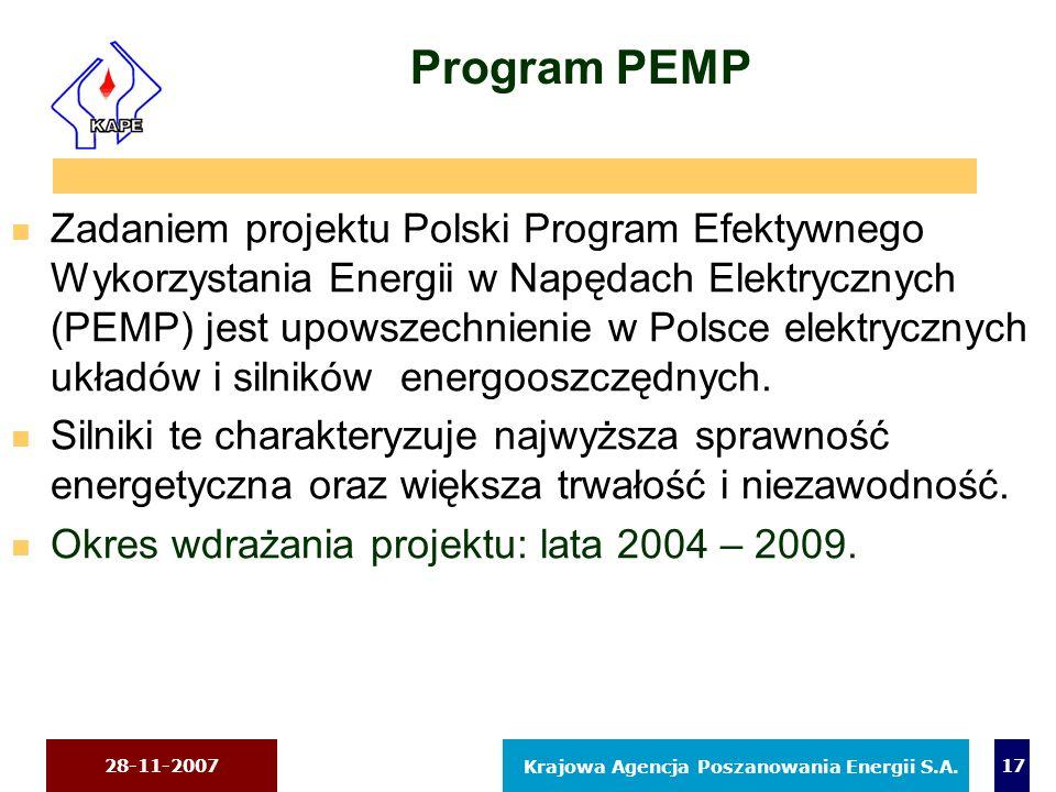 Program PEMP