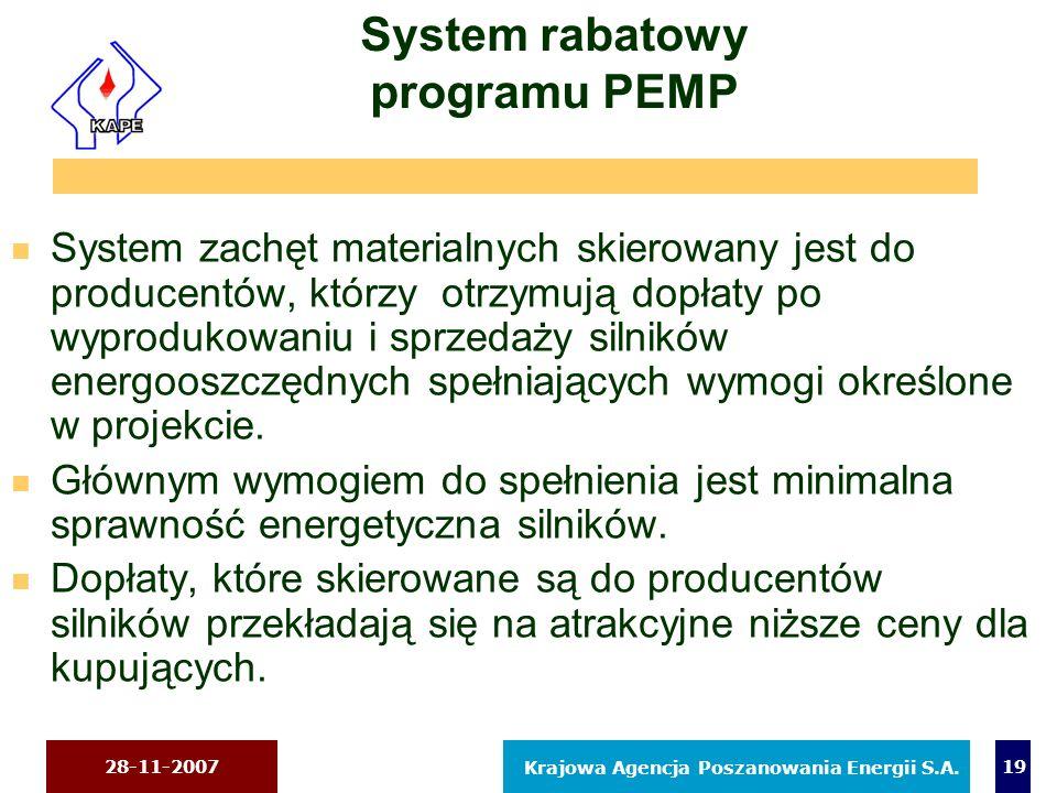 System rabatowy programu PEMP