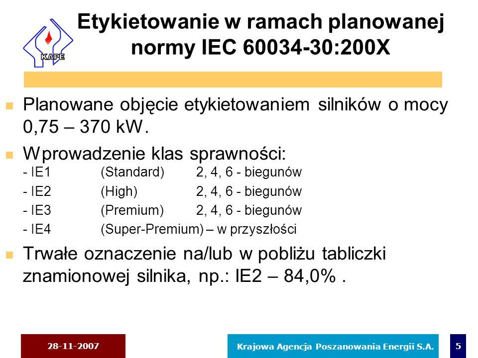Etykietowanie w ramach planowanej normy IEC 60034-30:200X