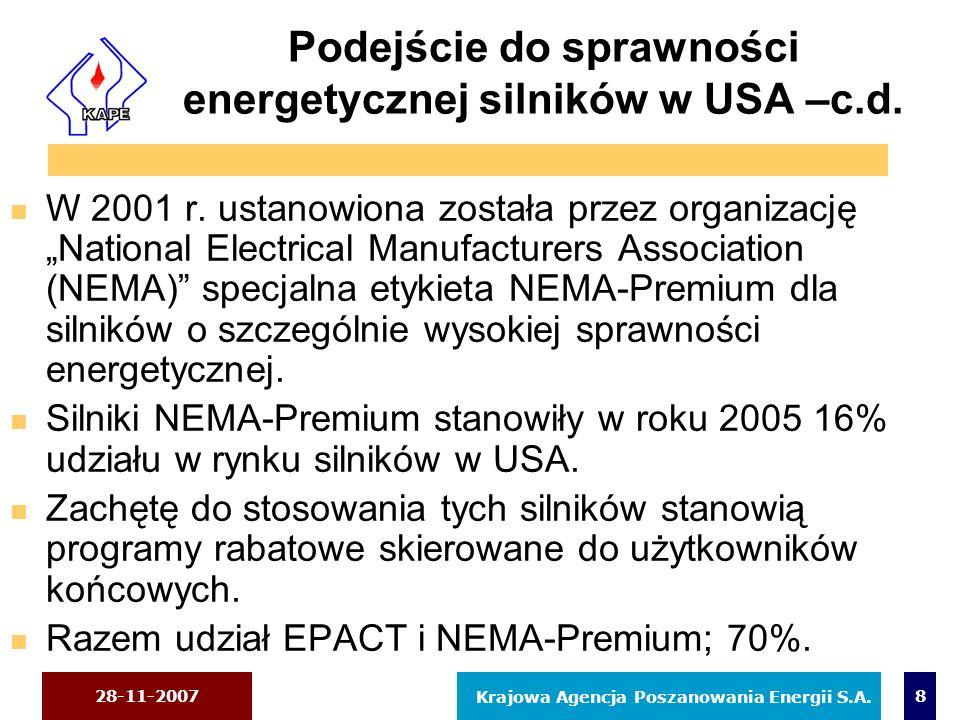 Podejście do sprawności energetycznej silników w USA –c.d.