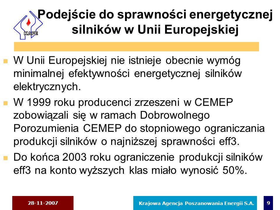 Podejście do sprawności energetycznej silników w Unii Europejskiej