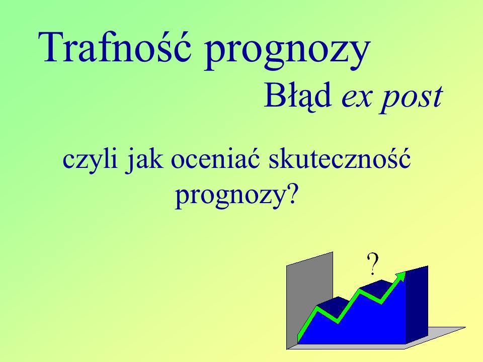 czyli jak oceniać skuteczność prognozy