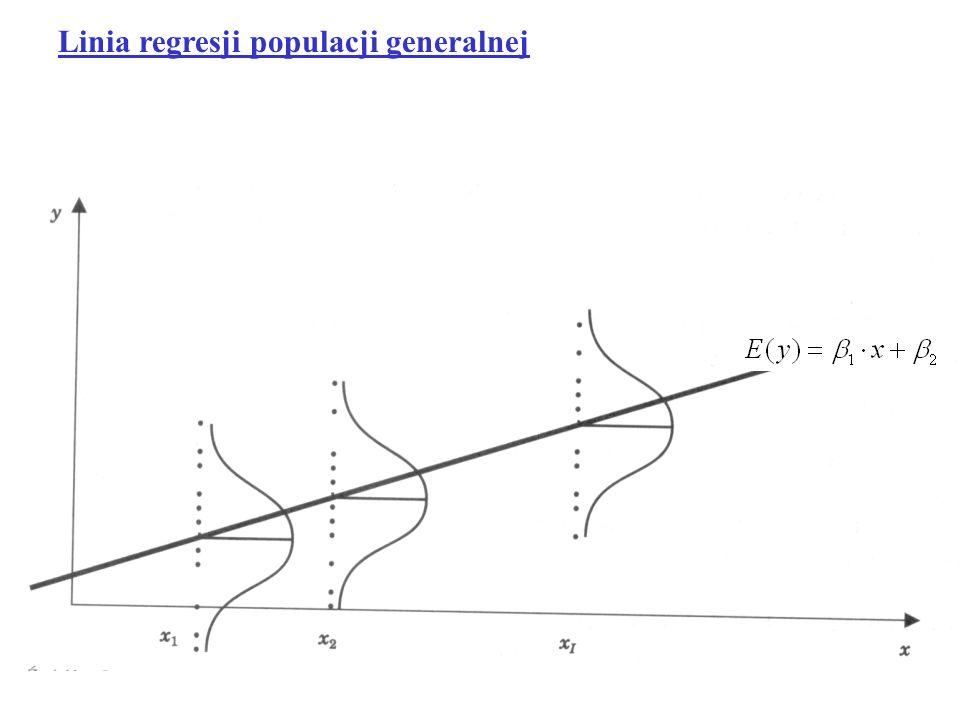 Linia regresji populacji generalnej