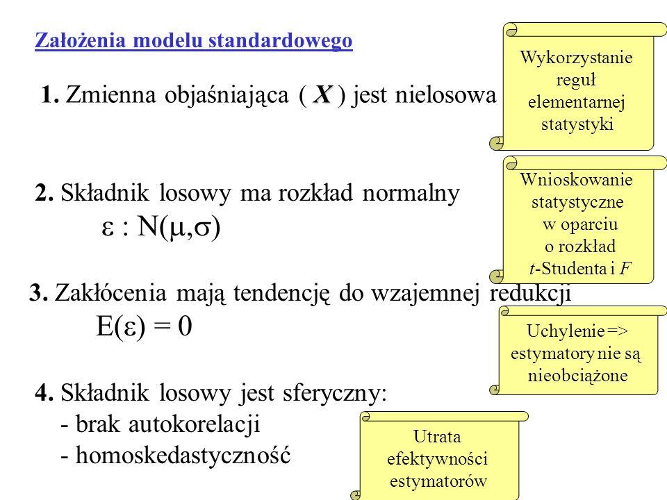 1. Zmienna objaśniająca ( X ) jest nielosowa