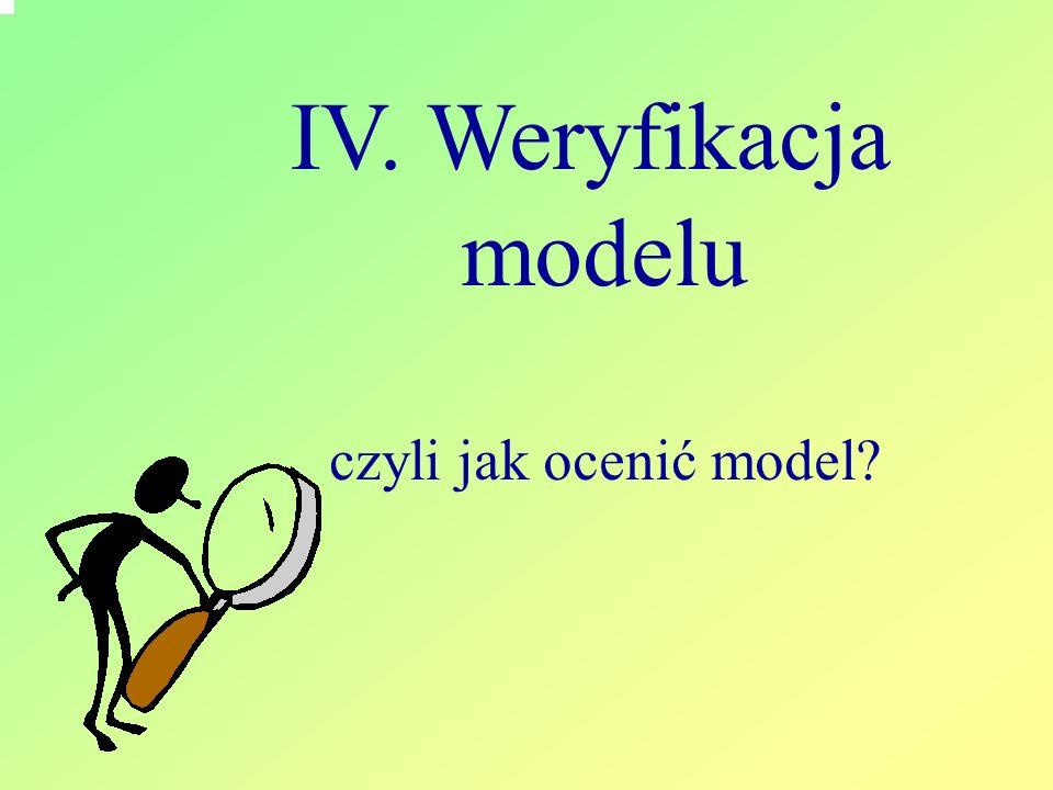 IV. Weryfikacja modelu czyli jak ocenić model