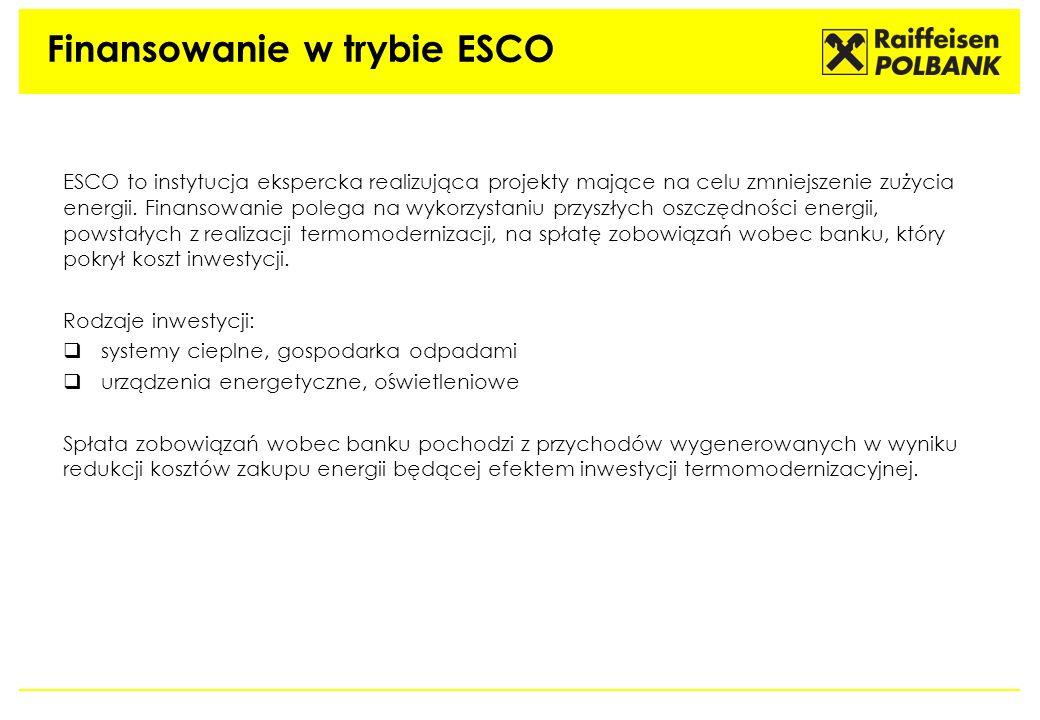 Finansowanie w trybie ESCO