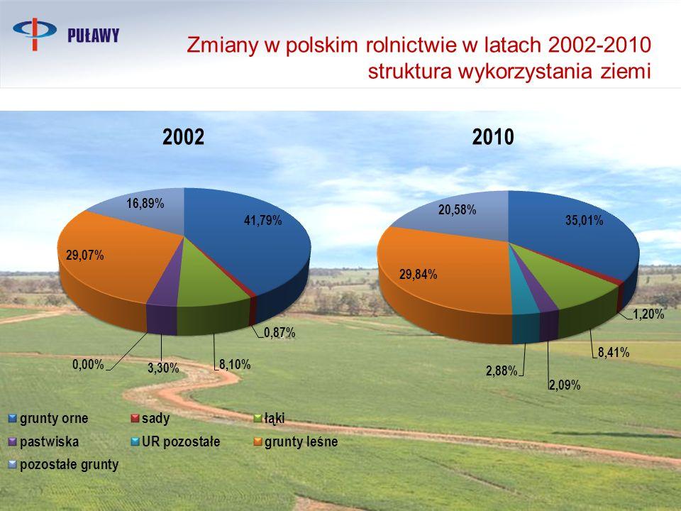 Zmiany w polskim rolnictwie w latach 2002-2010 struktura wykorzystania ziemi