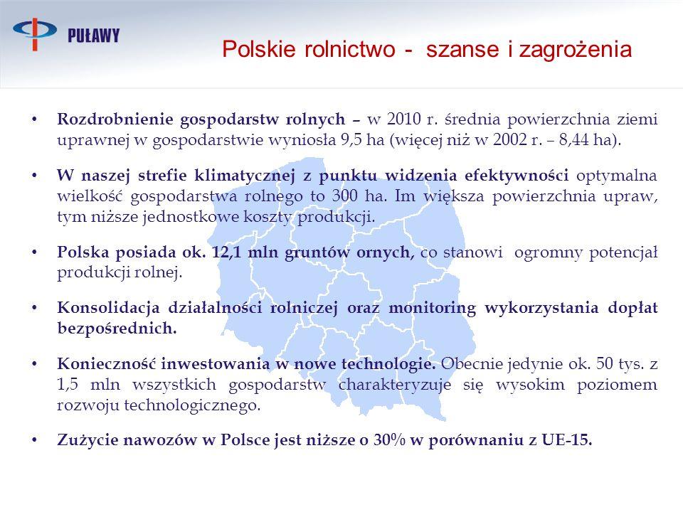 Polskie rolnictwo - szanse i zagrożenia