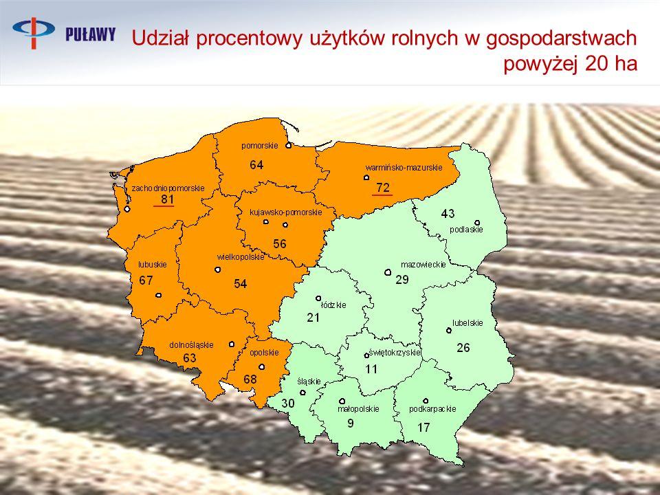 Udział procentowy użytków rolnych w gospodarstwach powyżej 20 ha