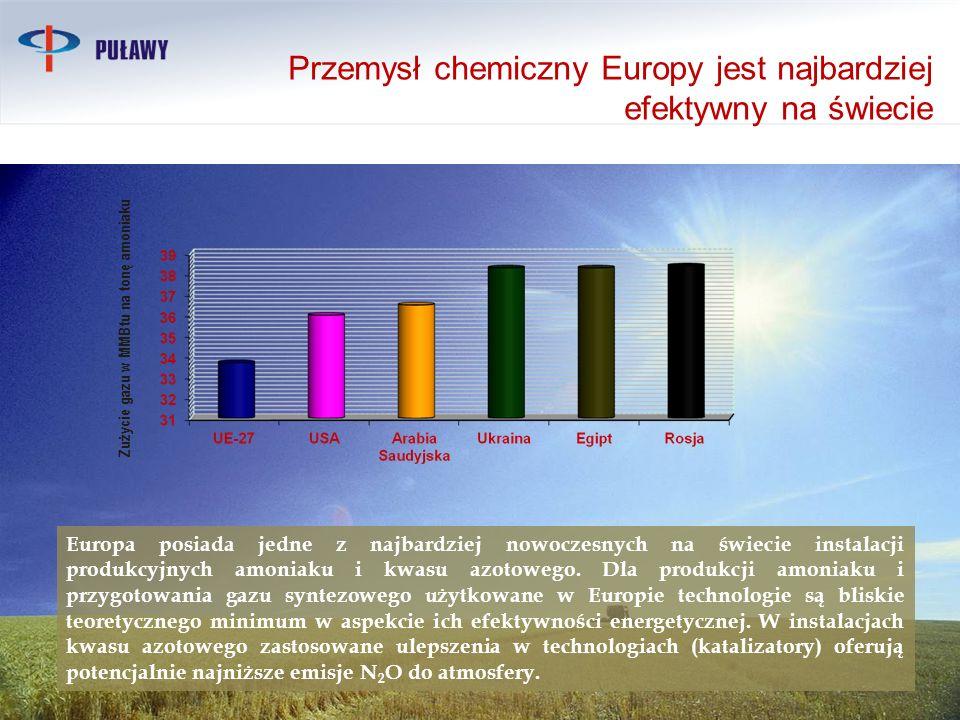 Przemysł chemiczny Europy jest najbardziej efektywny na świecie