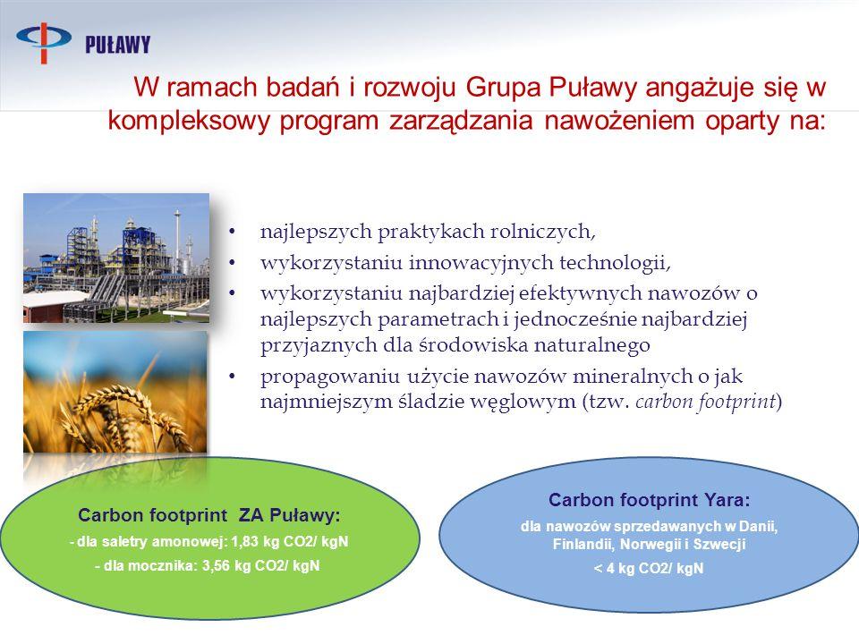 W ramach badań i rozwoju Grupa Puławy angażuje się w kompleksowy program zarządzania nawożeniem oparty na: