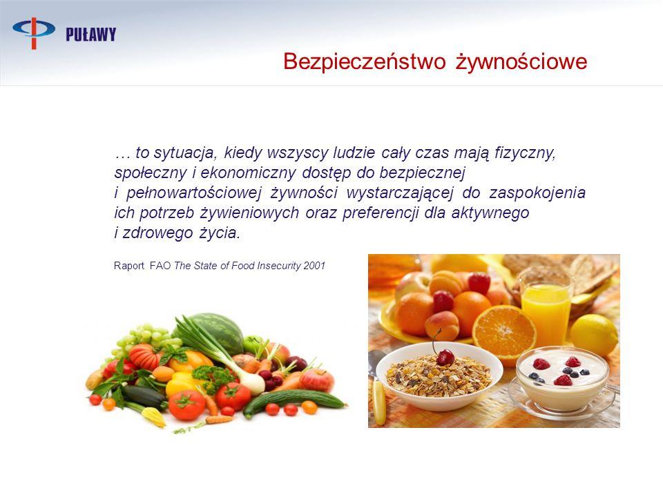 Bezpieczeństwo żywnościowe