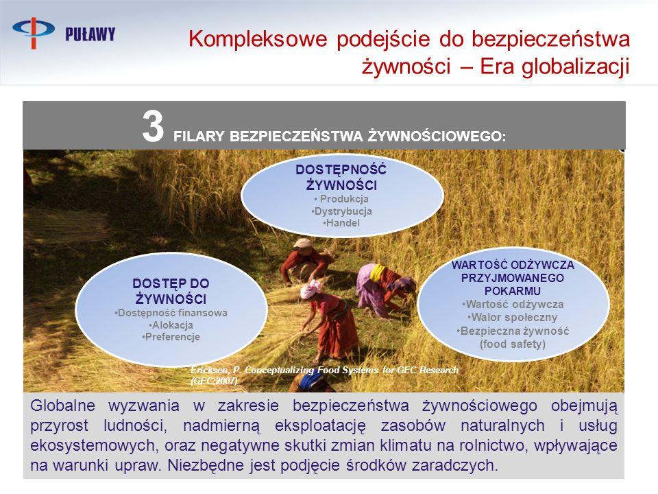 Kompleksowe podejście do bezpieczeństwa żywności – Era globalizacji